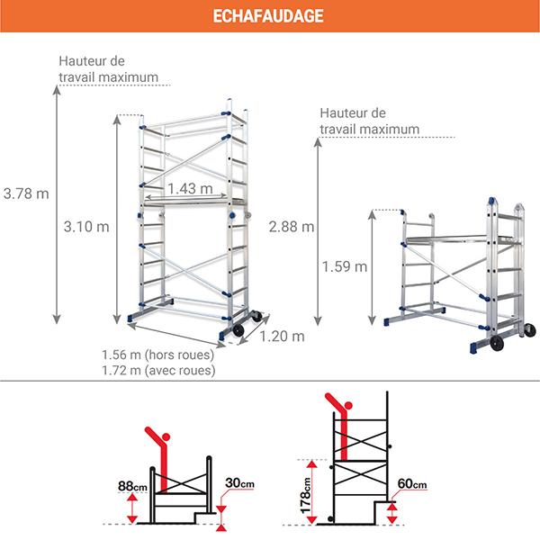 hauteurs echafaudage FACPN