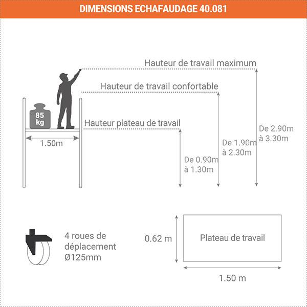 schema dimensions echafaudage 40 081