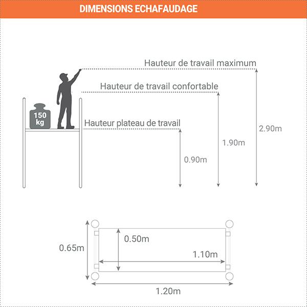 schema dimensions echafaudage 417801