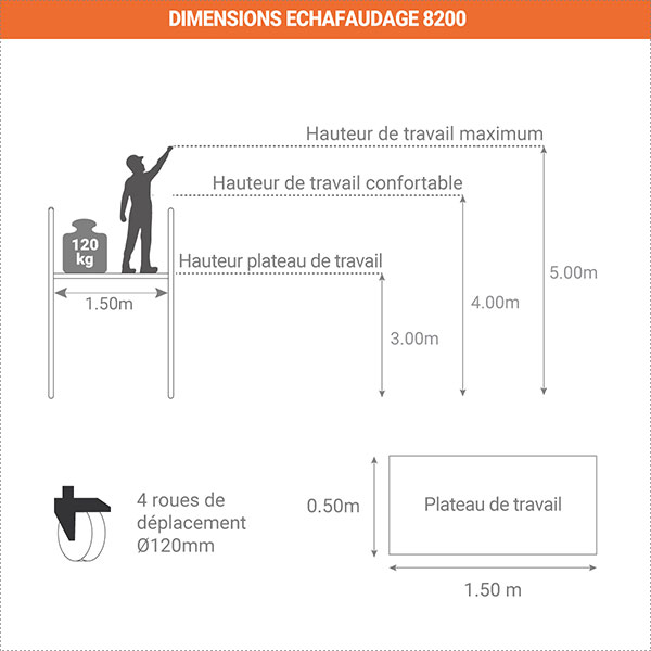 schema dimensions echafaudage 8200