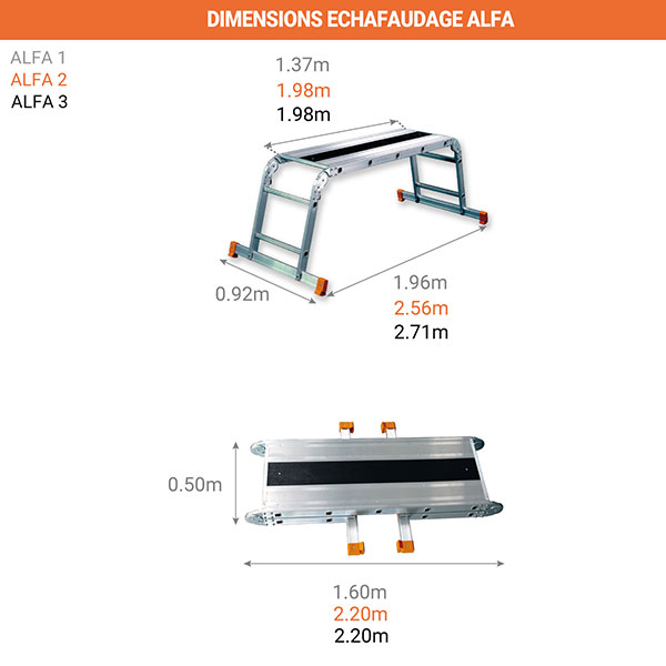 schema dimensions echafaudage alfa image