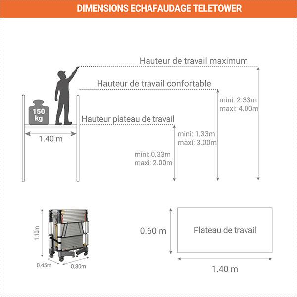 schema dimensions echafaudage teletower