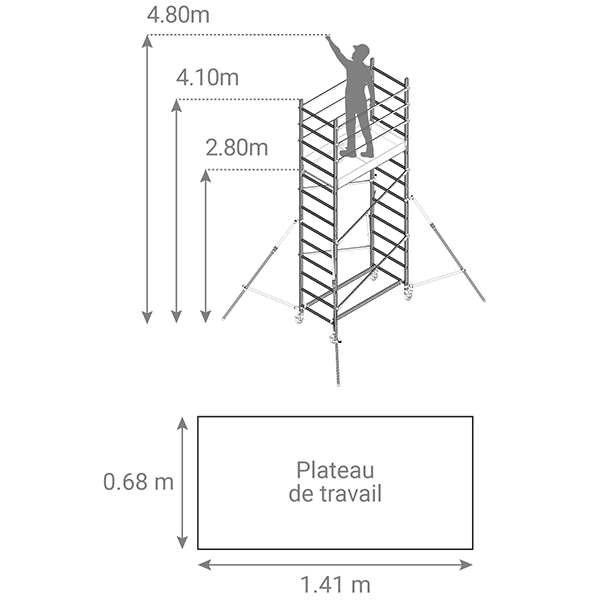 schema echafaudage ALTO AL410