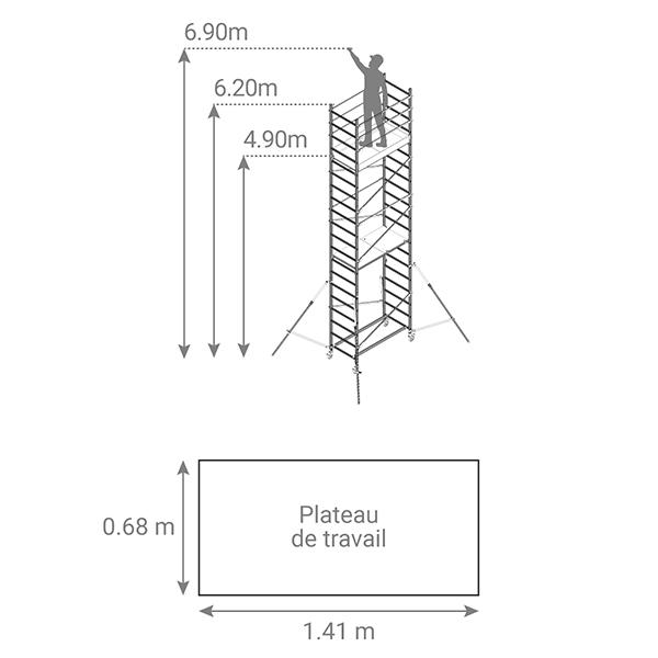 schema echafaudage ALTO AL620