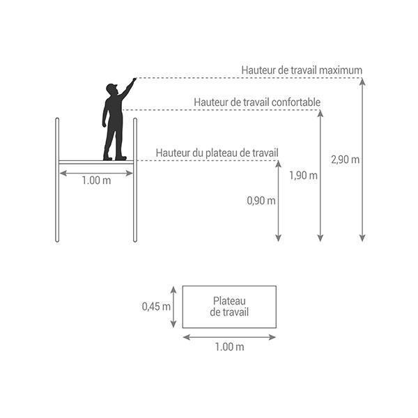schema echafaudage domestique 342800