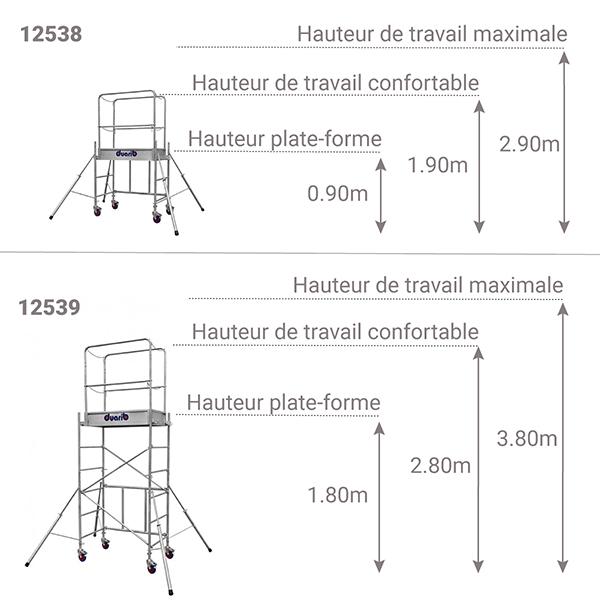schema echafaudage roulant acier 12538