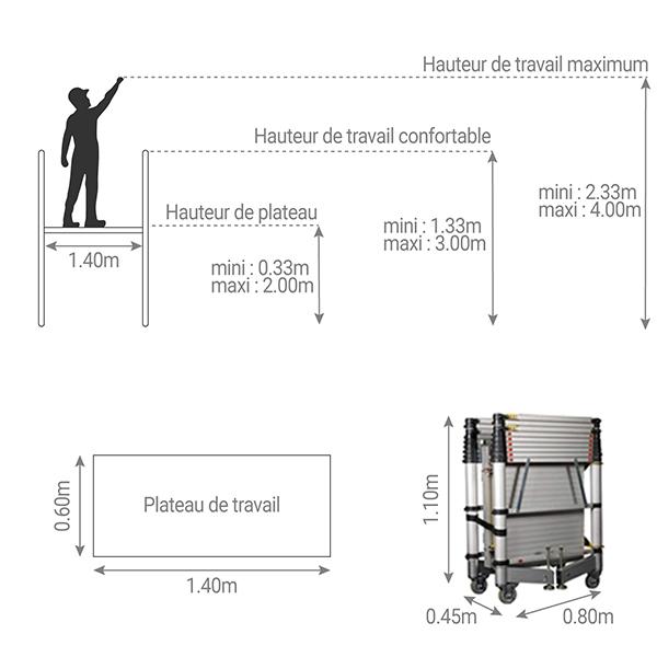 schema echafaudage teletower