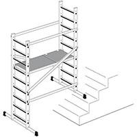 Mise en situation dans des escaliers