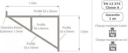 /schema-console-echafaudage-150cm.jpg