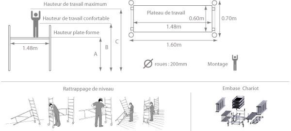 schema d'un echafaudage roulant alu