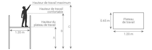 schema echafaudage chrono3 346801