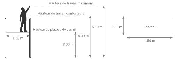 schema de l'echafaudage domestique roulant