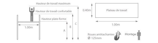 schema de l'echafaudage domestique