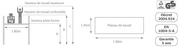 schema de l'echafaudage en fibre