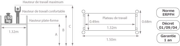 schema de l'echafaudage interieur acier