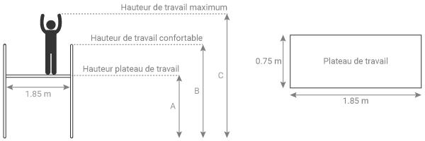 Schéma de l'échafaudage de jardin longueur de plateau 1.85m