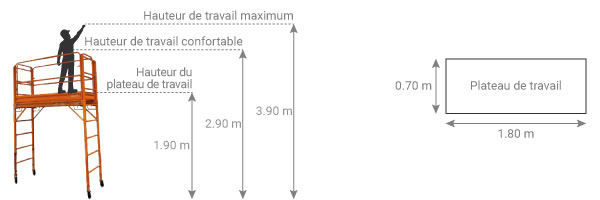 schema echafaudage roulant acier multi usage 390