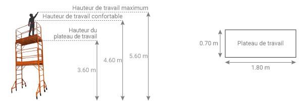 schema echafaudage roulant acier multi usage 560