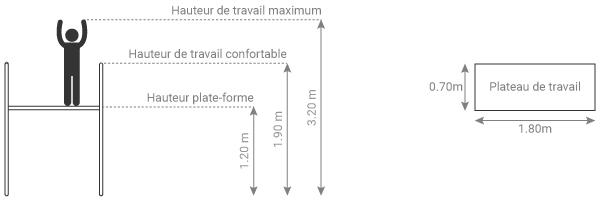 schema echafaudage roulant acier multi usage 320