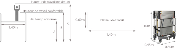 Schéma de l'échafaudage roulant télescopique Teletower