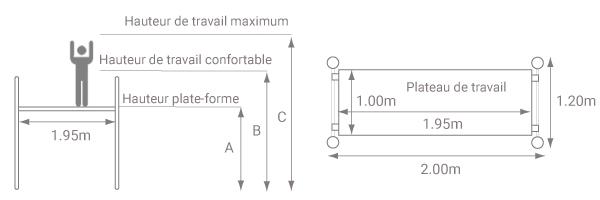 schema de l'echafaudage roulant aluminium tls
