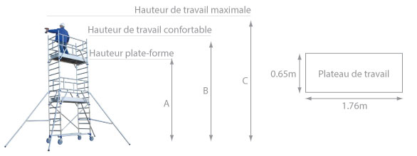/schema-echafaudage-roulant-totem-box-180.jpg