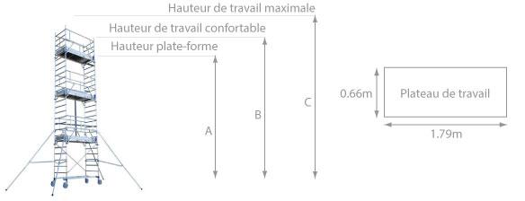 Schéma de l'échafaudage roulant en aluminium Totem 2 Line 18