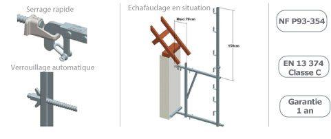 schema de l'echafaudage suspendu