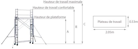 Schéma de l'échafaudage télescopique SK