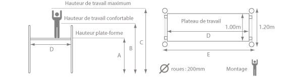 schéma de l'échafaudage roulant