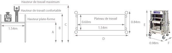 schema de l'échafaudage tubesca xtower