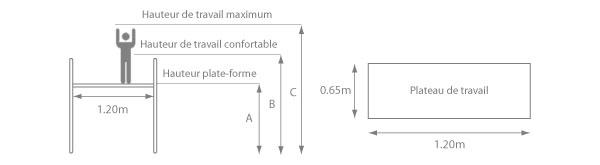 schema du petit échafaudage roulant aluminium