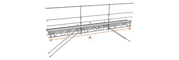 Schéma du pont de couvreur