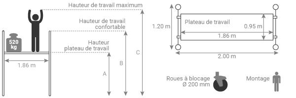 schema tour escalier