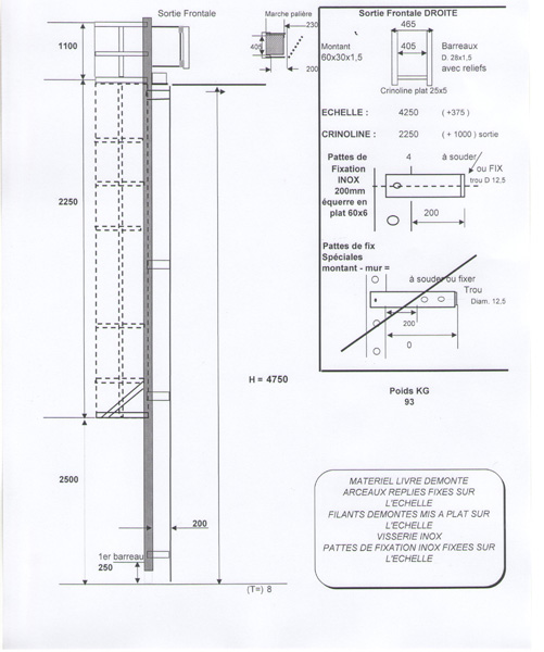 schema de l'echelle crinoline inox