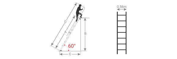 schema echelle S15