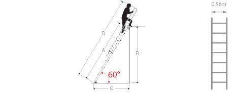 schema de l'echelle d'accès toiture