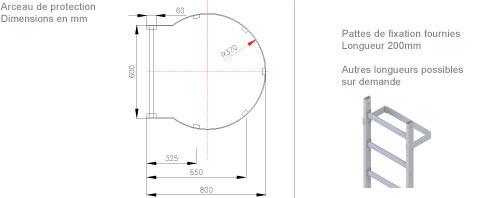 schema de l'échelle crinoline traitée