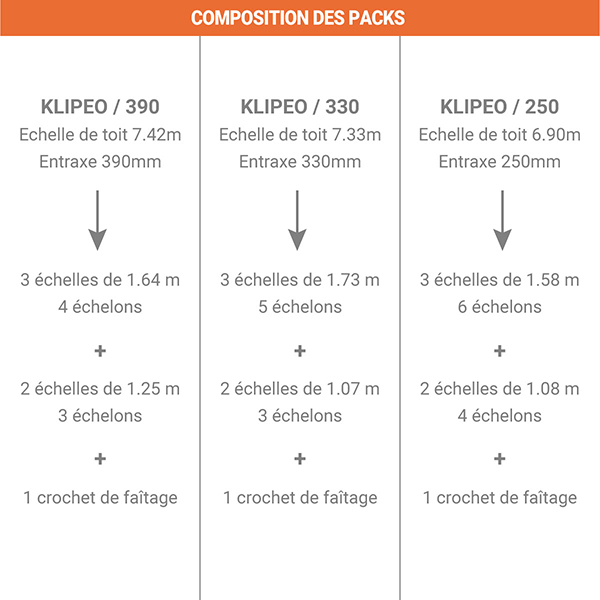 composition pack KLIPEO
