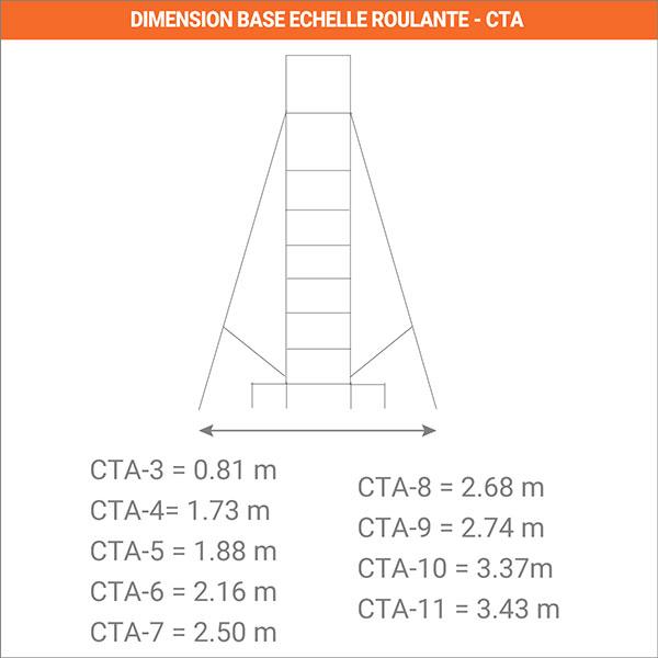 dimension echelle roulante CTA