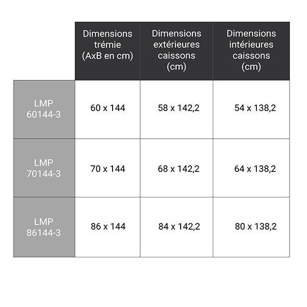 dimensions complementaires LMP 280