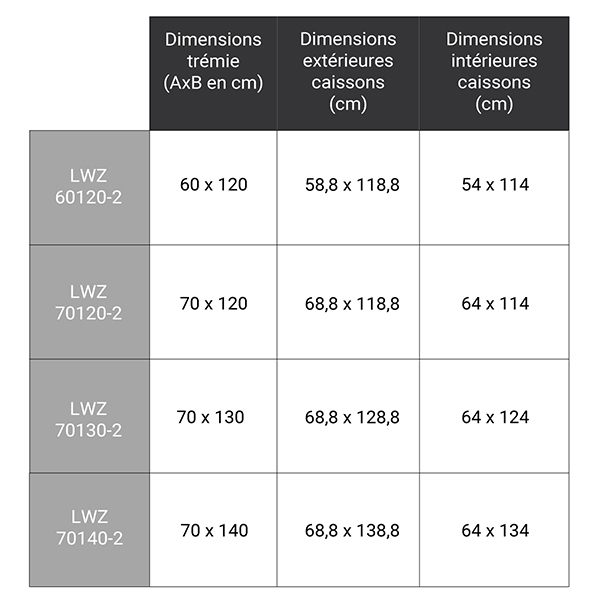 dimensions complementaires LWZ 280
