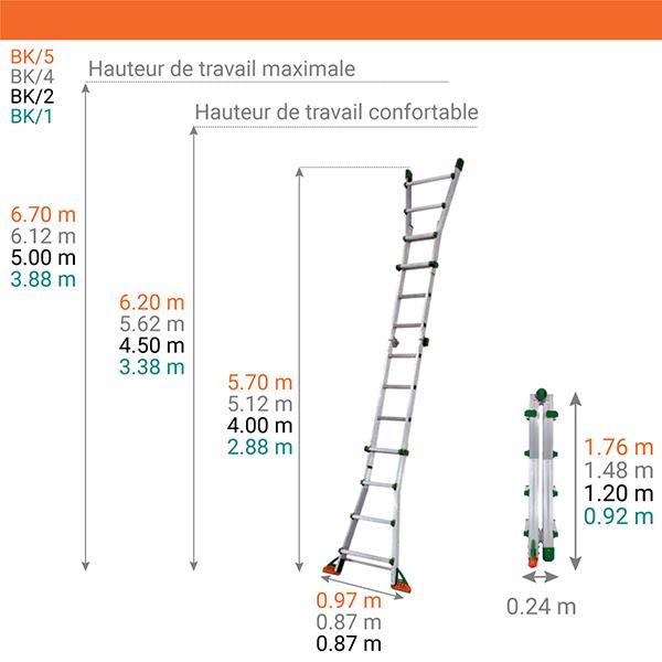 dimensions echelle articule 2 et 4 plans deployees BK