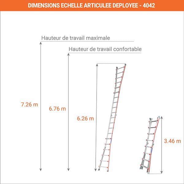 dimensions echelle articule deployee 4042