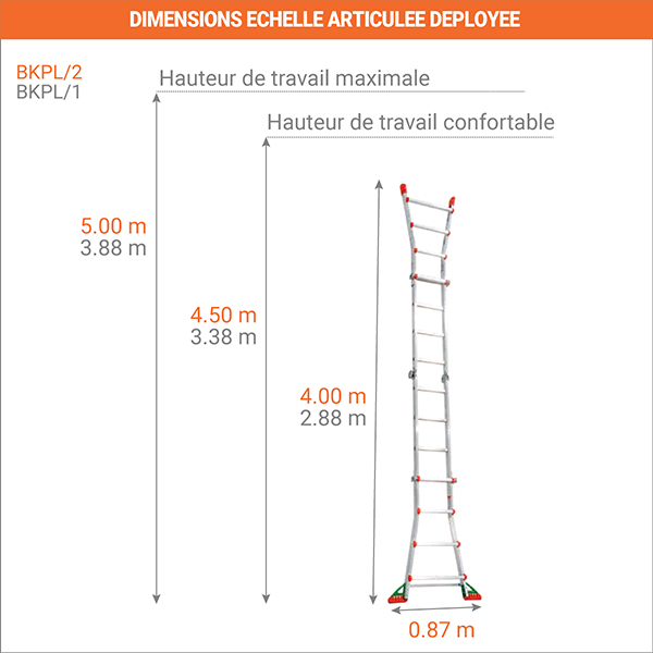 dimensions echelle articule deployee BKPL