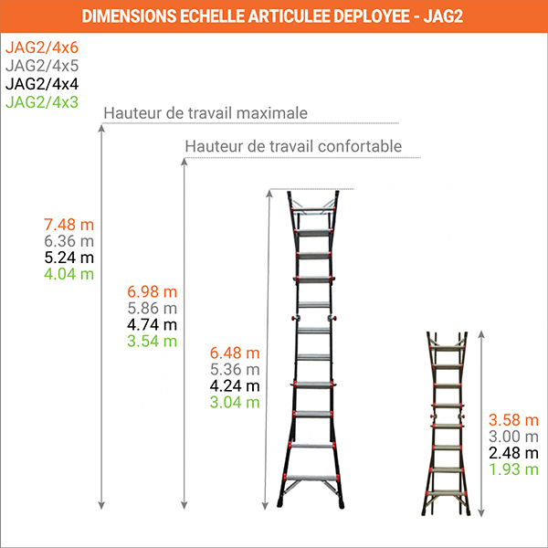 dimensions echelle articule deployee jag2