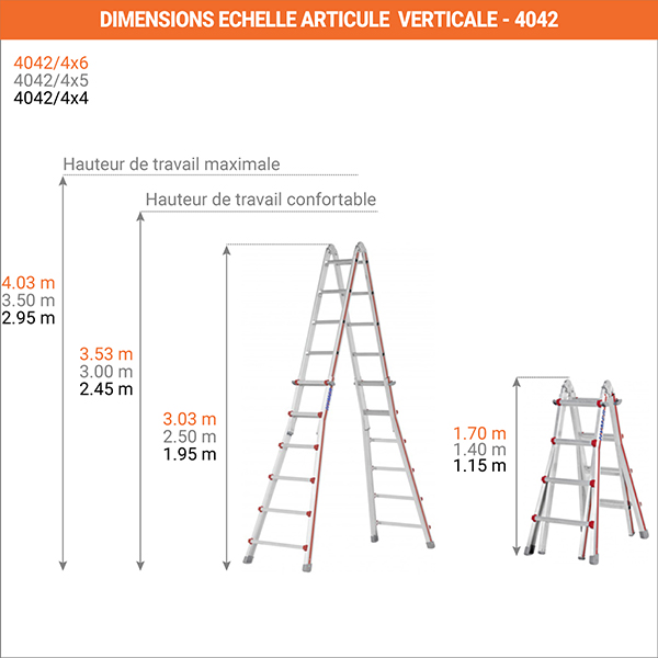 dimensions echelle articule verticale 4042