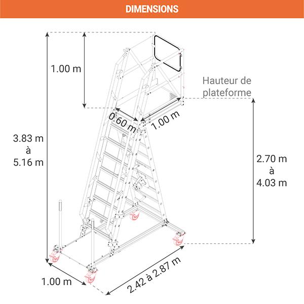 dimensions echelle camion citerne 2280