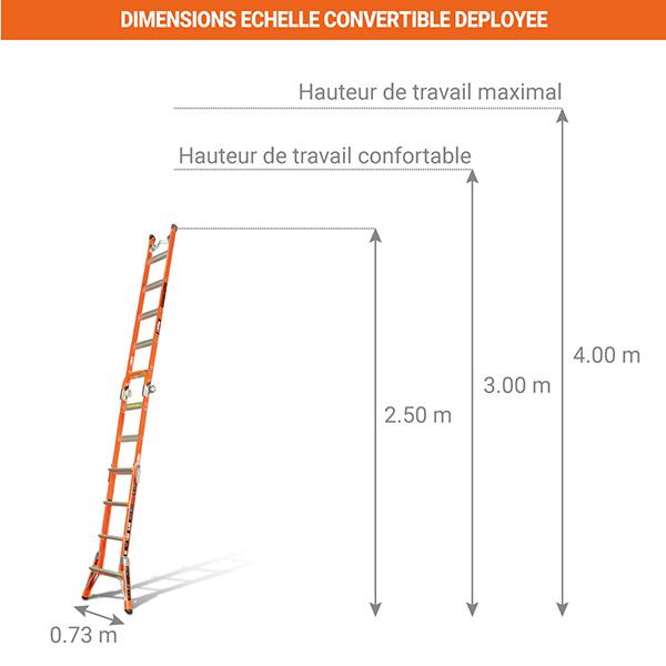 dimensions echelle convertible deployee LIG15295