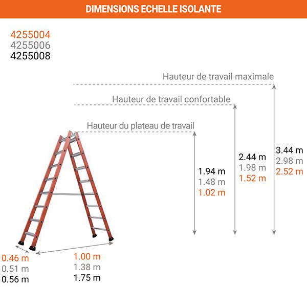 dimensions echelle double isolante 4255